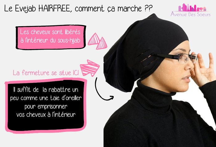 evejab-hairfree-comment-ca-marche