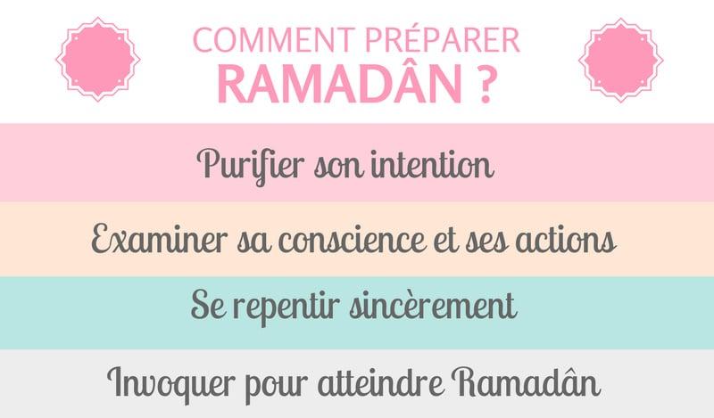 préparer ramadan